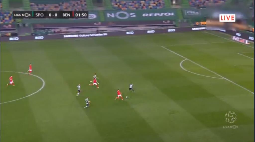 Sporting Benfica online gratis. assiste ao jogo com excelente qualidade