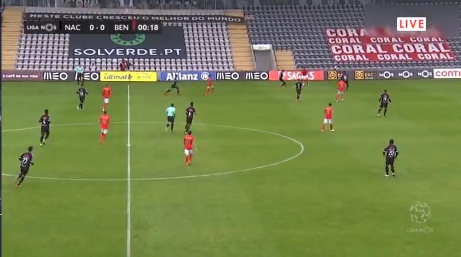 Nacional Benfica online grátis - Assiste ao jogo com excelente qualidade